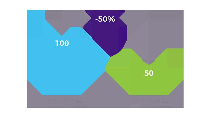 switchfly-metrics